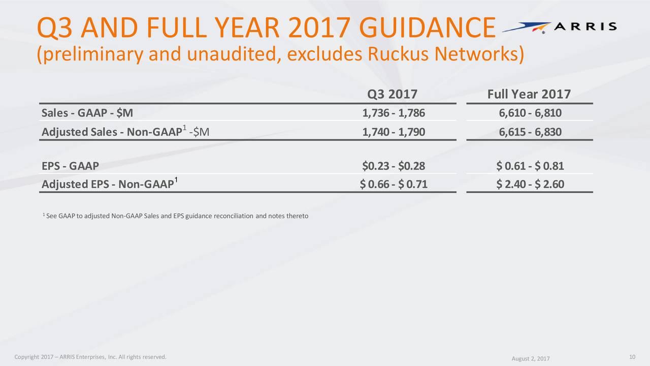 ARRIS International plc 2017 Q3 - Results - Earnings Call Slides