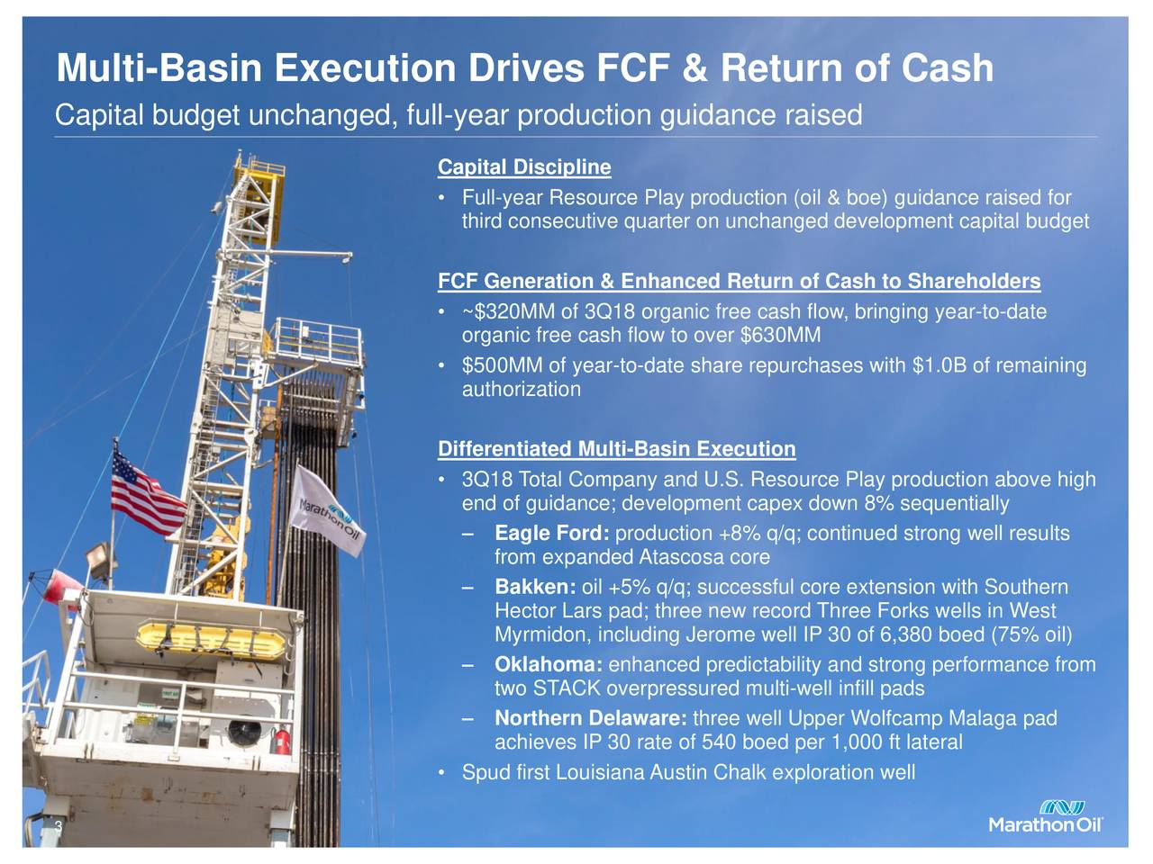 Capital budget unchanged, full-year production guidance raised Capital Discipline • Full-year Resource Play production (oil & boe) guidance raised for third consecutive quarter on unchanged development capital budget FCF Generation & Enhanced Return of Cash to Shareholders • ~$320MM of 3Q18 organic free cash flow, bringing year-to-date organic free cash flow to over $630MM • $500MM of year-to-date share repurchases with $1.0B of remaining authorization Differentiated Multi-Basin Execution • 3Q18 Total Company and U.S. Resource Play production above high end of guidance; development capex down 8% sequentially – Eagle Ford: production +8% q/q; continued strong well results from expanded Atascosa core – Bakken: oil +5% q/q; successful core extension with Southern Hector Lars pad; three new record Three Forks wells in West Myrmidon, including Jerome well IP 30 of 6,380 boed (75% oil) – Oklahoma: enhanced predictability and strong performance from two STACK overpressured multi-well infill pads – Northern Delaware: three well Upper Wolfcamp Malaga pad achieves IP 30 rate of 540 boed per 1,000 ft lateral • Spud first Louisiana Austin Chalk exploration well 3