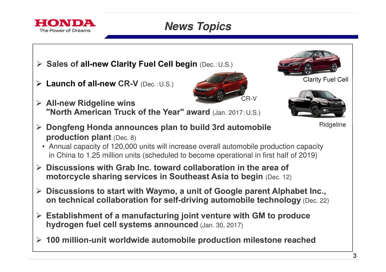 Ridgeline Clarity Fuel Cell (Dec. 22) (Dec. 12) .S.) CR-V U.S.) (Jan. 2017 (Dec. (Jan. 30, 2017) e overall automobile production capacity News Topics .S.) (Dec. CR-V (Dec. 8) all-new Clarity Fuel Cell begin SalesLaunchlNnoDtRigfenitHimcuscionotwiheslrgsmlnloufat3snduled to become operational in first half of 2019) Annual capacity of 120,000 units will increas