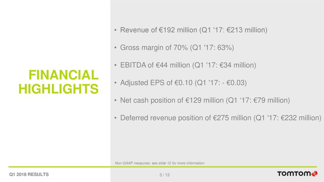 • Gross margin of 70% (Q1 '17: 63%) • EBITDA of €44 million (Q1 '17: €34 million) FINANCIAL • Adjusted EPS of €0.10 (Q1 '17: - €0.03) HIGHLIGHTS • Net cash position of €129 million (Q1 '17: €79 million) • Deferred revenue position of €275 million (Q1 '17: €232 million) Non-GAAP measures: see slide 12 for more information Q1 2018 RESULTS 3 / 13