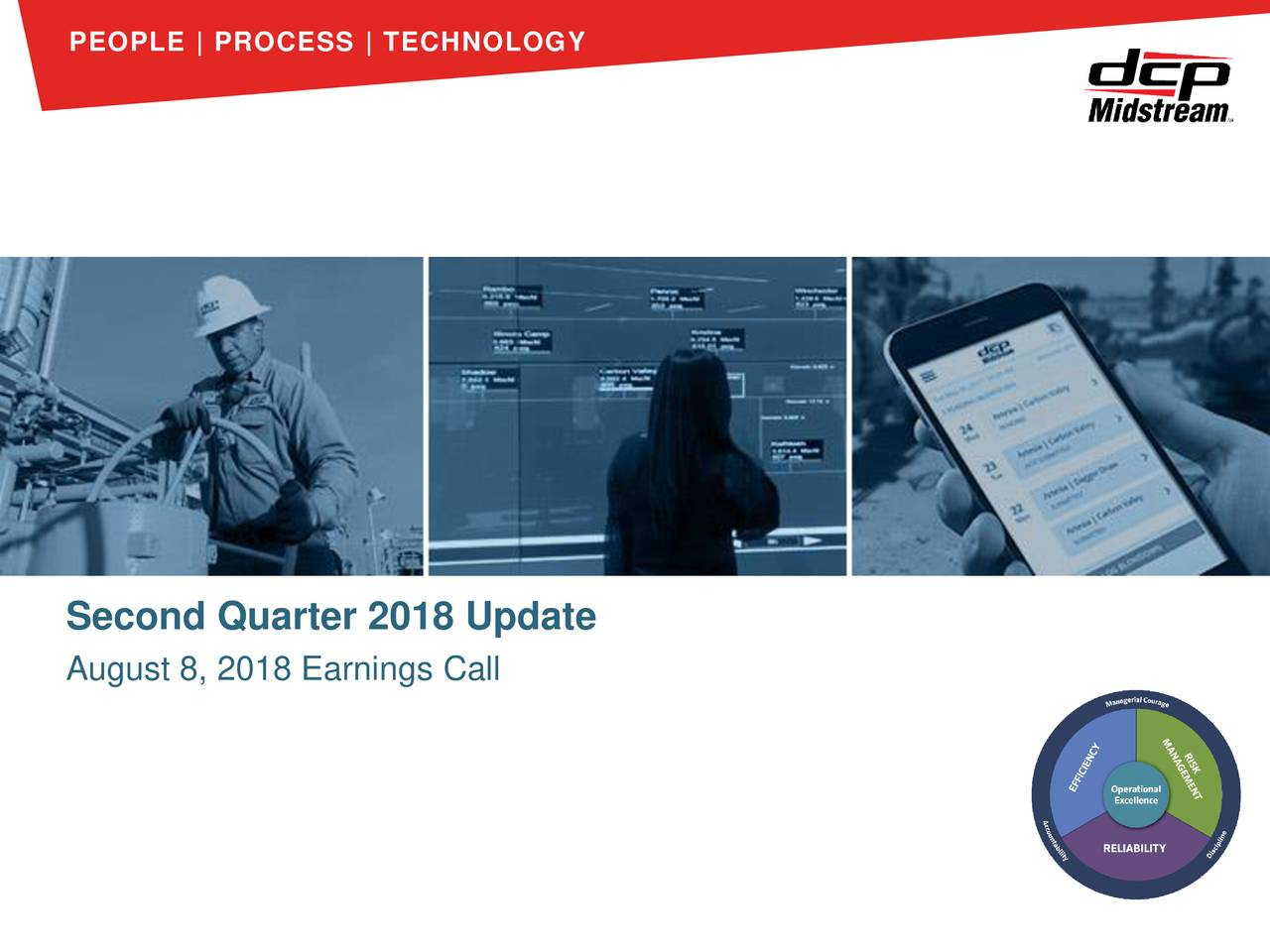 Second Quarter 2018 Update August 8, 2018 Earnings Call