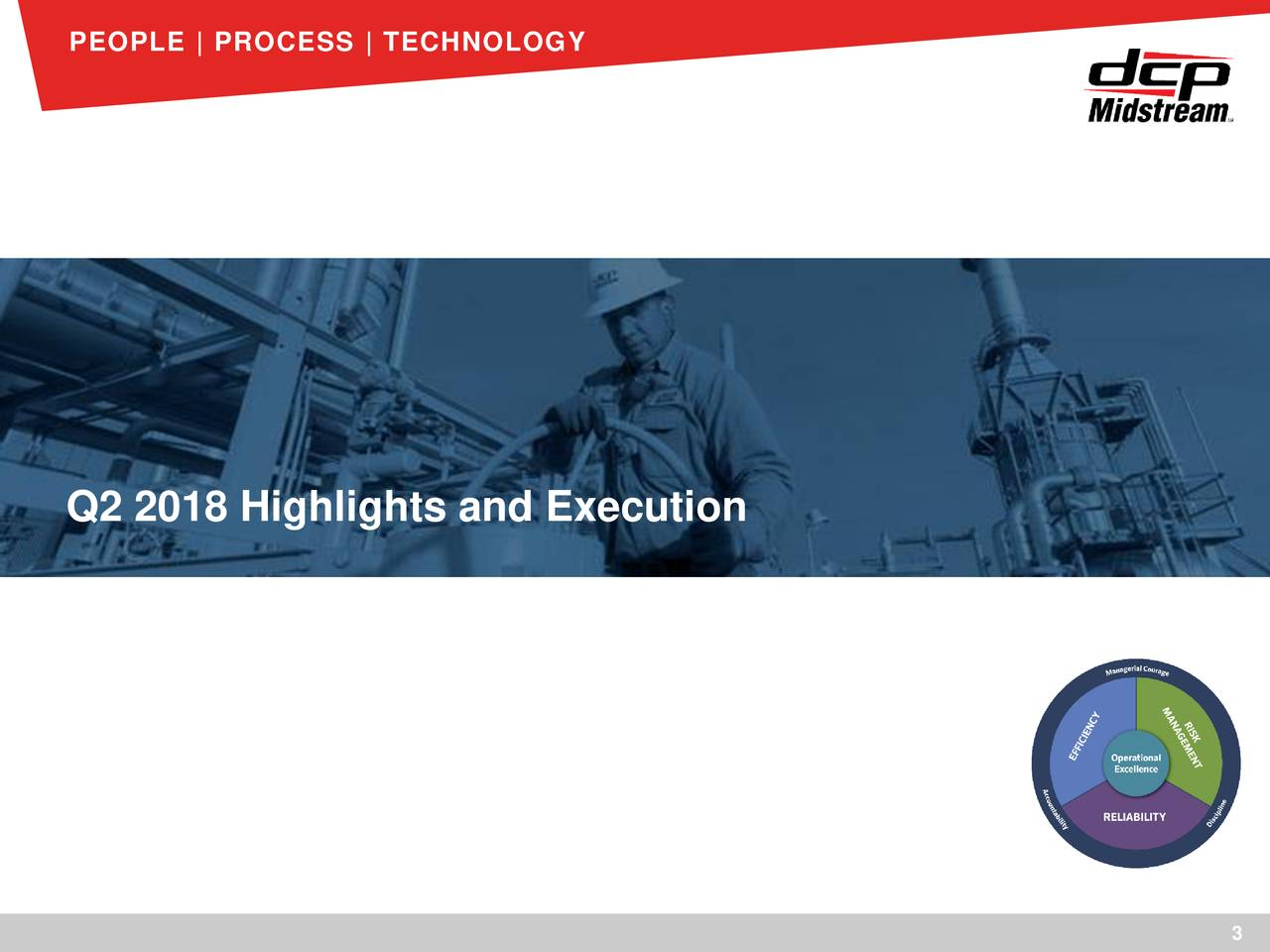 Q2 2018 Highlights and Execution