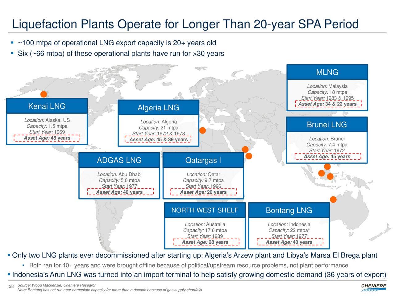 Cheniere Energy Inc Investor Presentation Slideshow Process Flow Diagram Lng Plant Nysemktlng Seeking Alpha