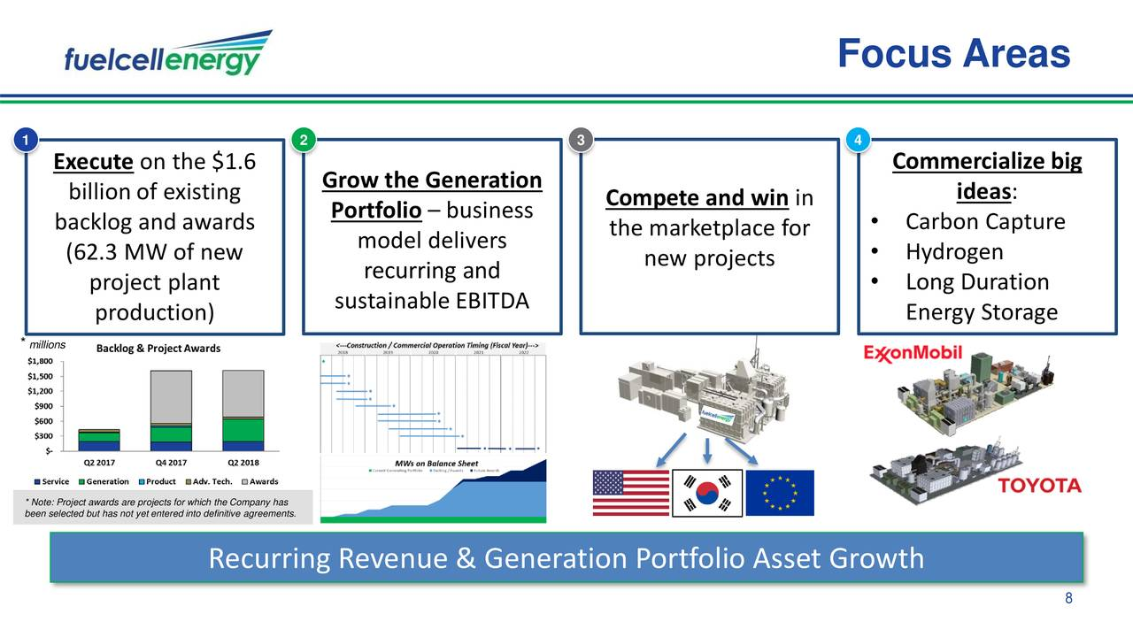 Fuelcell Energy Inc 2018 Q2 Results Earnings Call Slides Flow Diagram Click On The Image To Enlarge Nasdaqfcel Seeking Alpha