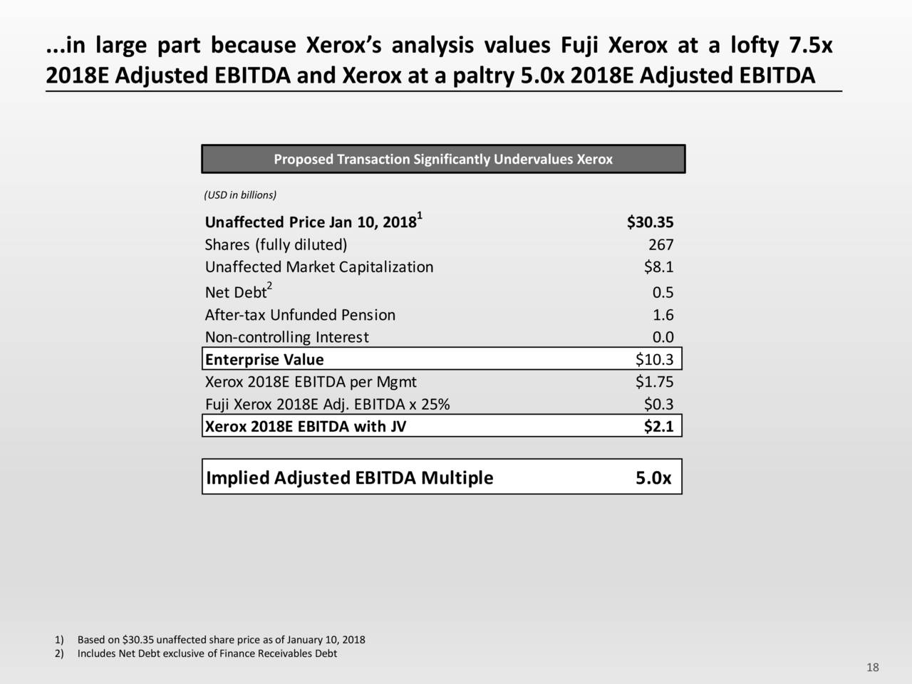 analysis of xerox corporation Read about the history of xerox corporation explore the company's history, profile, and timeline find the key facts you're looking for xerox sells half of its stake in fuji xerox to fuji photo film for more than $13 billion manufacturing outsourcing relationship with flextronics international ltd begins.