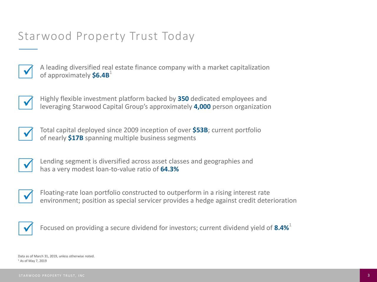 Starwood Property Trust Today