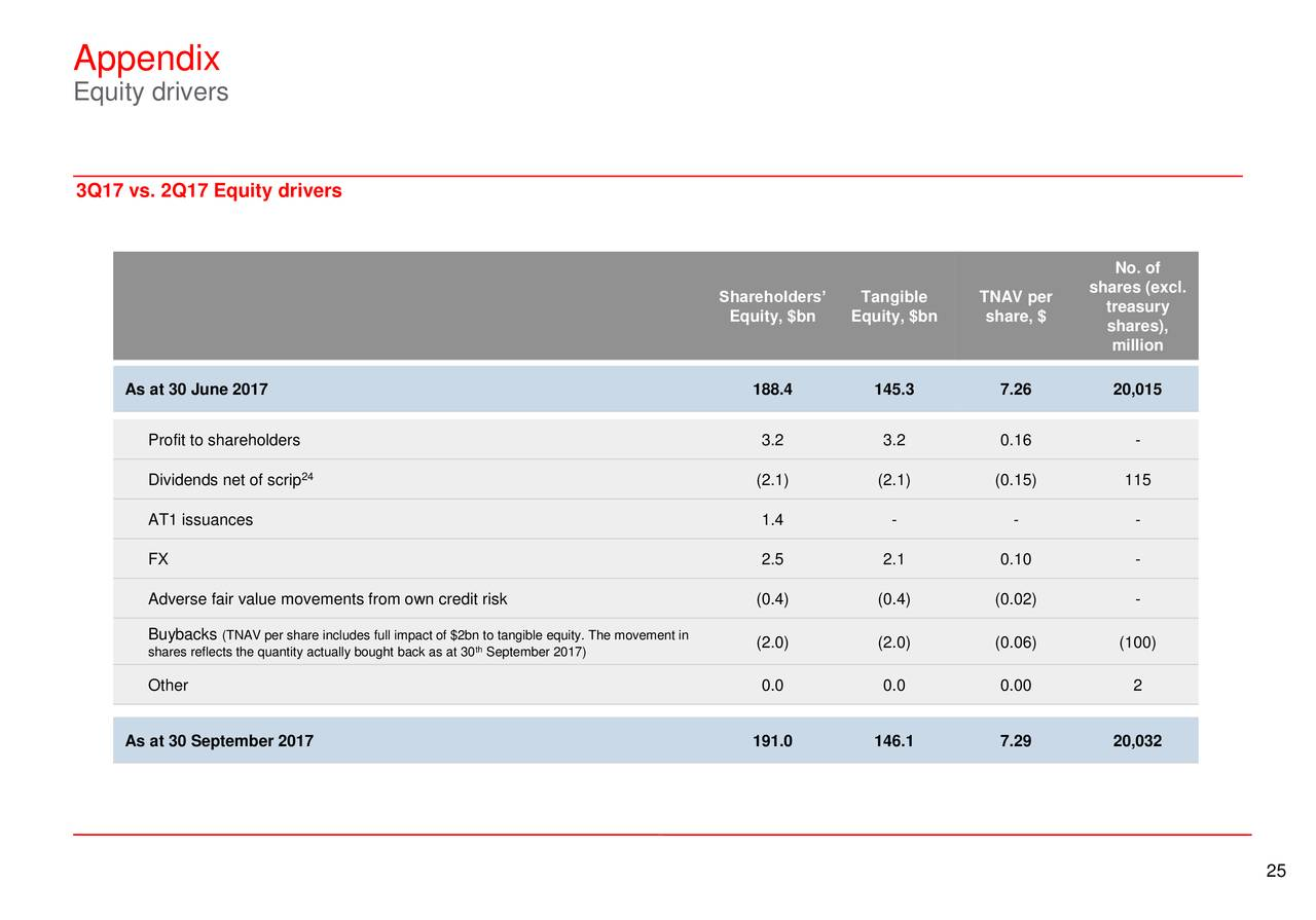 pest analysis hsbc holding plc Updated annual income statement for hsbc holdings plc adr - including hsbc income, sales & revenue, operating expenses, ebitda and more.