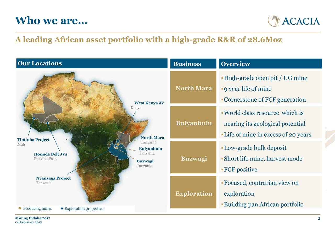 85 129 Who we are A leading African asset portfolio with a high-grade R&R of 28.6Moz 180 151 89 Our Locations Business Overview High-grade open pit / UG mine Gold 35% 228 North Mara 218 9 year life of mine 196 West Kenya JV Cornerstone of FCF generation Kenya World class resource which is Gold 20% 239 Bulyanhulu nearing its geological potential 234 221 Life of mine in excess of 20 years Tintinba Project North Mara Mali Tanzania Gold 10% Bulyanhulu Low-grade bulk deposit Hound Belt JVs Tanzania 247 Burkina Faso Buzwagi Short life mine, harvest mode 244 Tanzania 238 FCF positive Nyanzaga Project Tanzania Focused, contrarian view on Exploration exploration Building pan African portfolio Producing minesExploration properties 6 February 201717