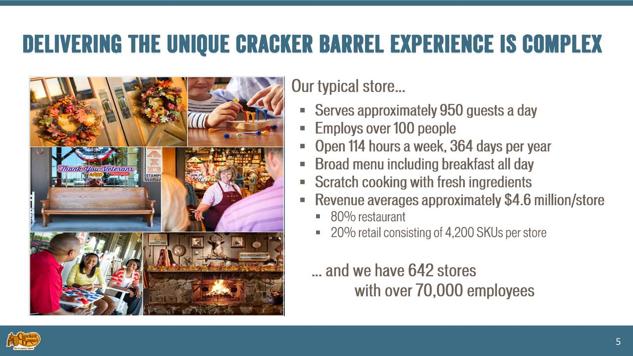 Cracker Barrel Old Country Store (CBRL) Presents At Bank of America ...
