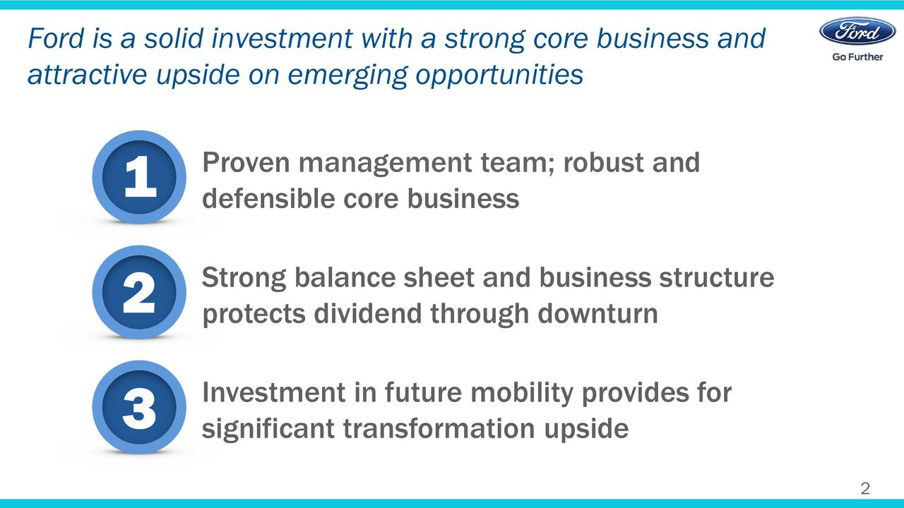 attractive upside on emerging opportunities Proven management team; robust and 1 defensible core business Strong balance sheet and business structure 2 protects dividend through downturn Investment in future mobility provides for 3 significant transformation upside