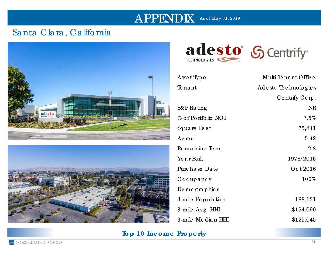 APPENDIX Santa Clara, California Asset Type Multi-Tenant Office Tenant Adesto Technologies Centrify Corp. S&P Rating NR % of Portfolio NOI 7.5% Square Feet 75,841 Acres 5.42 Remaining Term 2.8 Year Built 1978/2015 Purchase Date Oct 2016 Occupancy 100% Demographics 3-mile Population 188,131 3-mile Avg. HHI $154,090 3-mile Median HHI $125,045 Top 10 Income Property CONSOLIDATED TOMOKA 31
