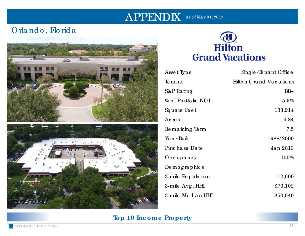 APPENDIX Orlando, Florida Asset Type Single-Tenant Office Tenant Hilton Grand Vacations S&P Rating BB+ % of Portfolio NOI 5.5% Square Feet 133,914 Acres 14.84 Remaining Term 7.5 Year Built 1988/2000 Purchase Date Jan 2013 Occupancy 100% Demographics 3-mile Population 112,600 3-mile Avg. HHI $70,102 3-mile Median HHI $50,640 Top 10 Income Property CONSOLIDATED TOMOKA 33