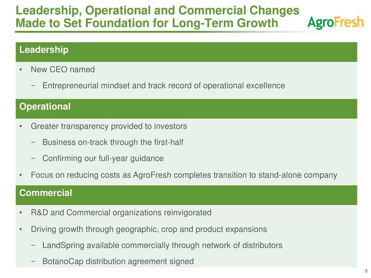 Made to Set Foundation for Long-Term Growth Leadership New CEO named Entrepreneurial mindset and track record of operational excellence Operational Greater transparency provided to investors Business on-track through the first-half Confirming our full-year guidance Focus on reducing costs as AgroFresh completes transition to stand-alone company Commercial R&D and Commercial organizations reinvigorated Driving growth through geographic, crop and product expansions LandSpring available commercially through network of distributors BotanoCap distribution agreement signed 3