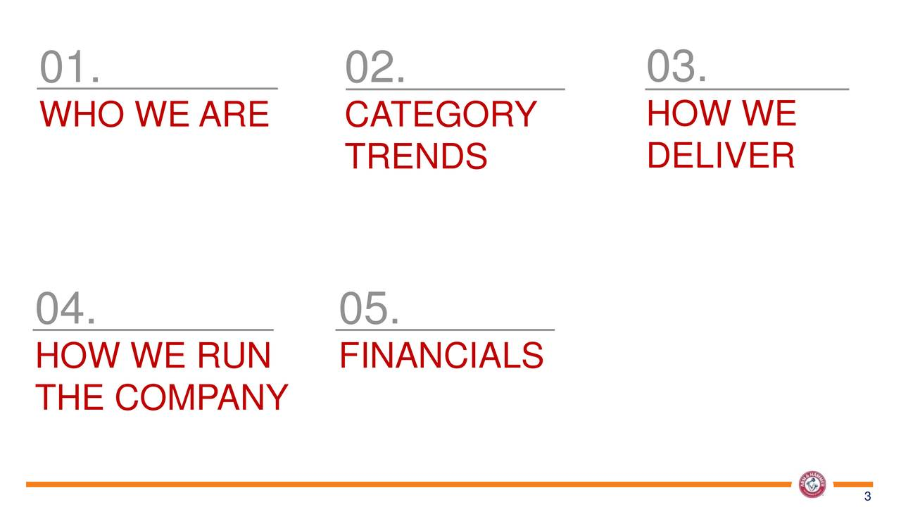 WHO WE ARE CATEGORY HOW WE TRENDS DELIVER 04. 05. HOW WE RUN FINANCIALS THE COMPANY