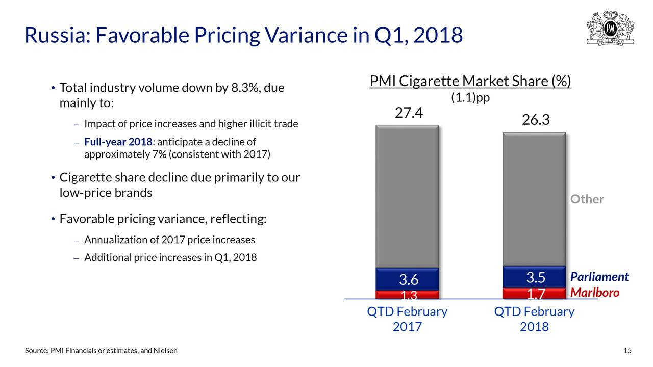 impact of price on reducing software Regular pricing generally includes the consumer packaged good segment (food products, soda, paper fisher recommends a blended approach, and has started an analytic software company called 4r in-store experiments to determine the impact of price on sales citing knowledge@wharton.