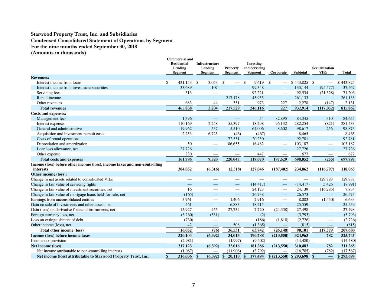 Foreign Residential Rental Property Depreciation
