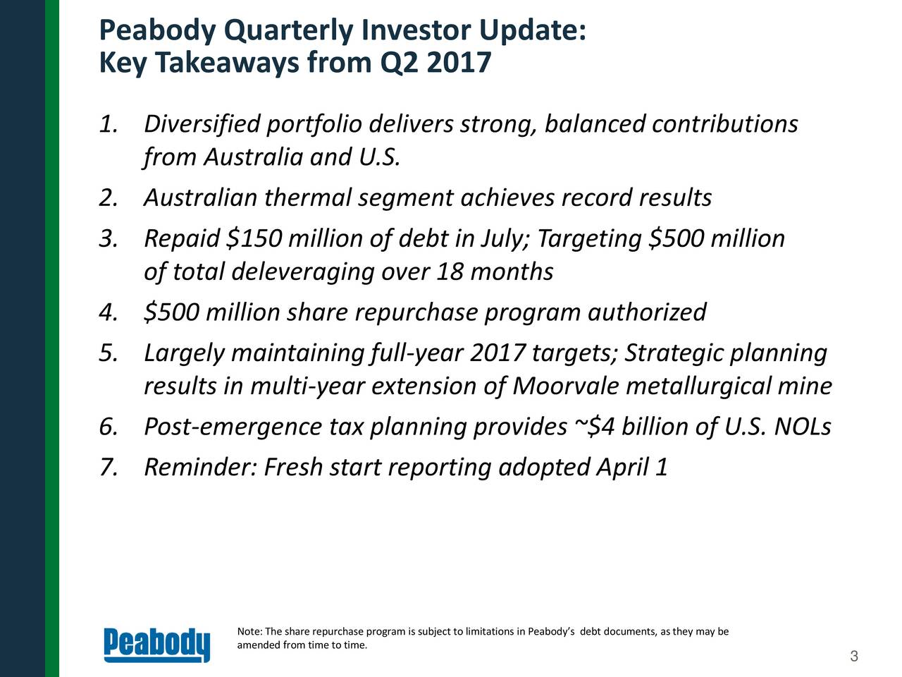 Key Takeaways from Q2 2017 1. Diversified portfolio delivers strong, balanced contributions from Australia and U.S. 2. Australian thermal segment achieves record results 3. Repaid $150 million of debt in July; Targeting $500 million of total deleveraging over 18 months 4. $500 million share repurchase program authorized 5. Largely maintaining full-year 2017 targets; Strategic planning results in multi-year extension of Moorvale metallurgical mine 6. Post-emergence tax planning provides ~$4 billion of U.S. NOLs 7. Reminder: Fresh start reporting adopted April 1 Note: The share repurchase program is subject to limitations in Peabodys debt documents, as they may be amended from time to time. 3