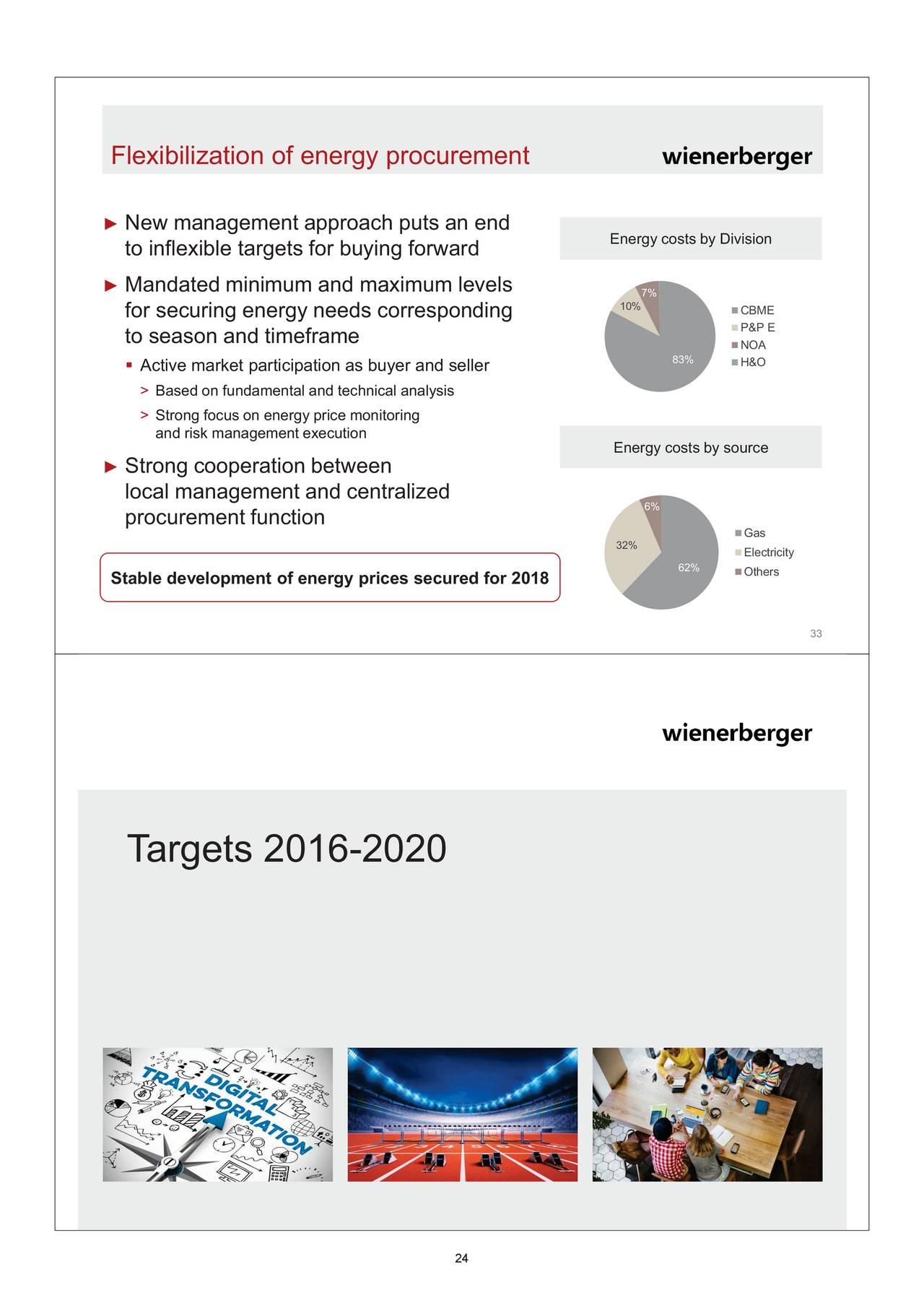 Wienerberger Baustoffindustrie AG