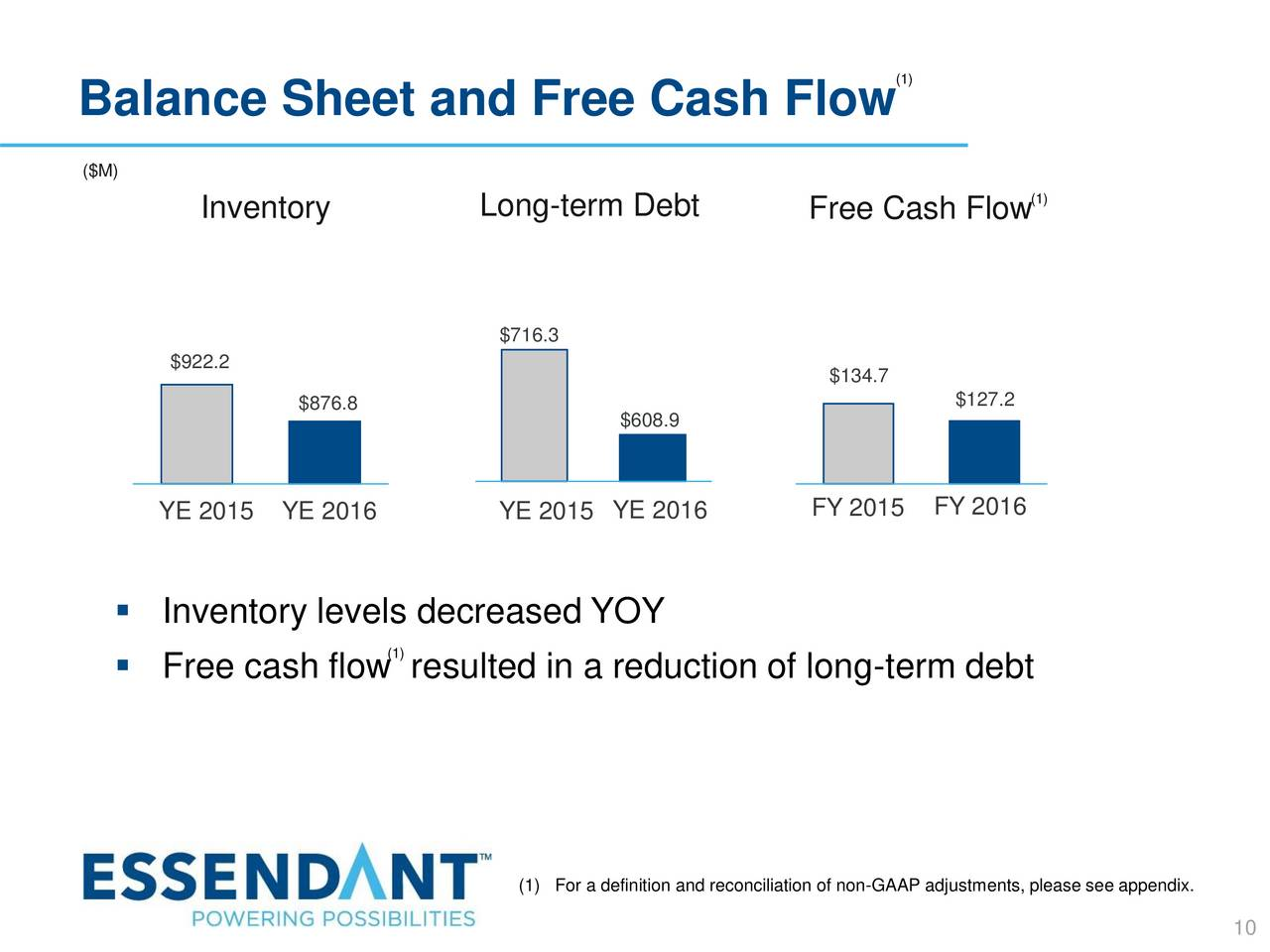 balance sheet and cash flows There are four reports that make up the financial statements in this lesson, we will talk about how to create the balance sheet and the statement of cash flows.