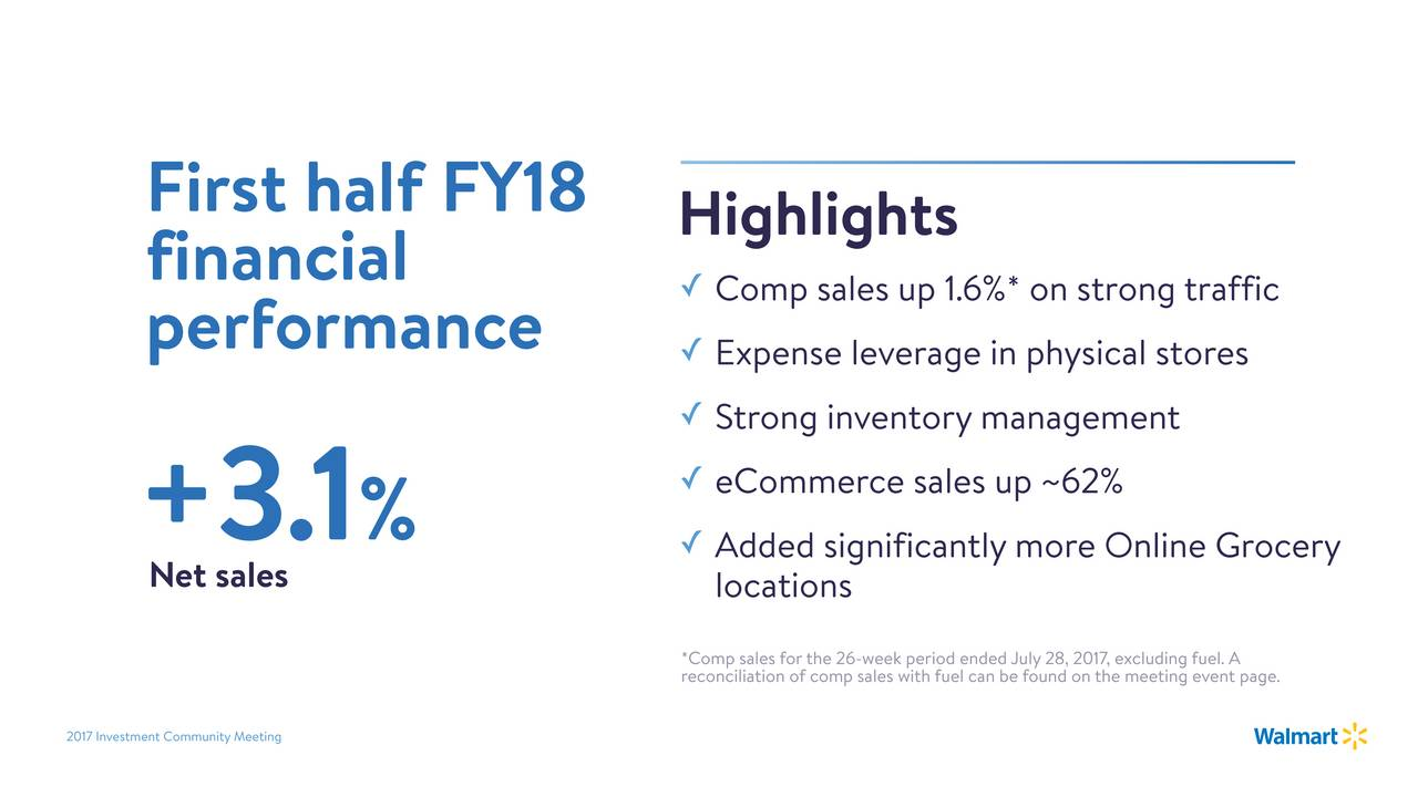wal mart shareholders report The official voting results for each item voted on by shareholders will be disclosed in a report to be filed next week with the securities and exchange commission about walmart.