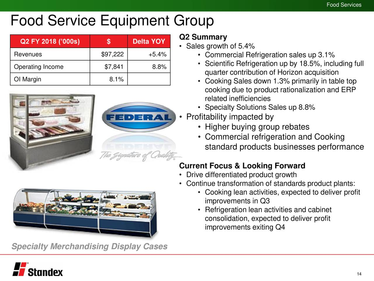 Standex Food Service Equipment Group