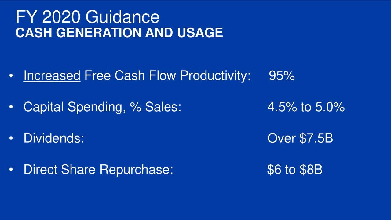 Procter & Gamble Stock...