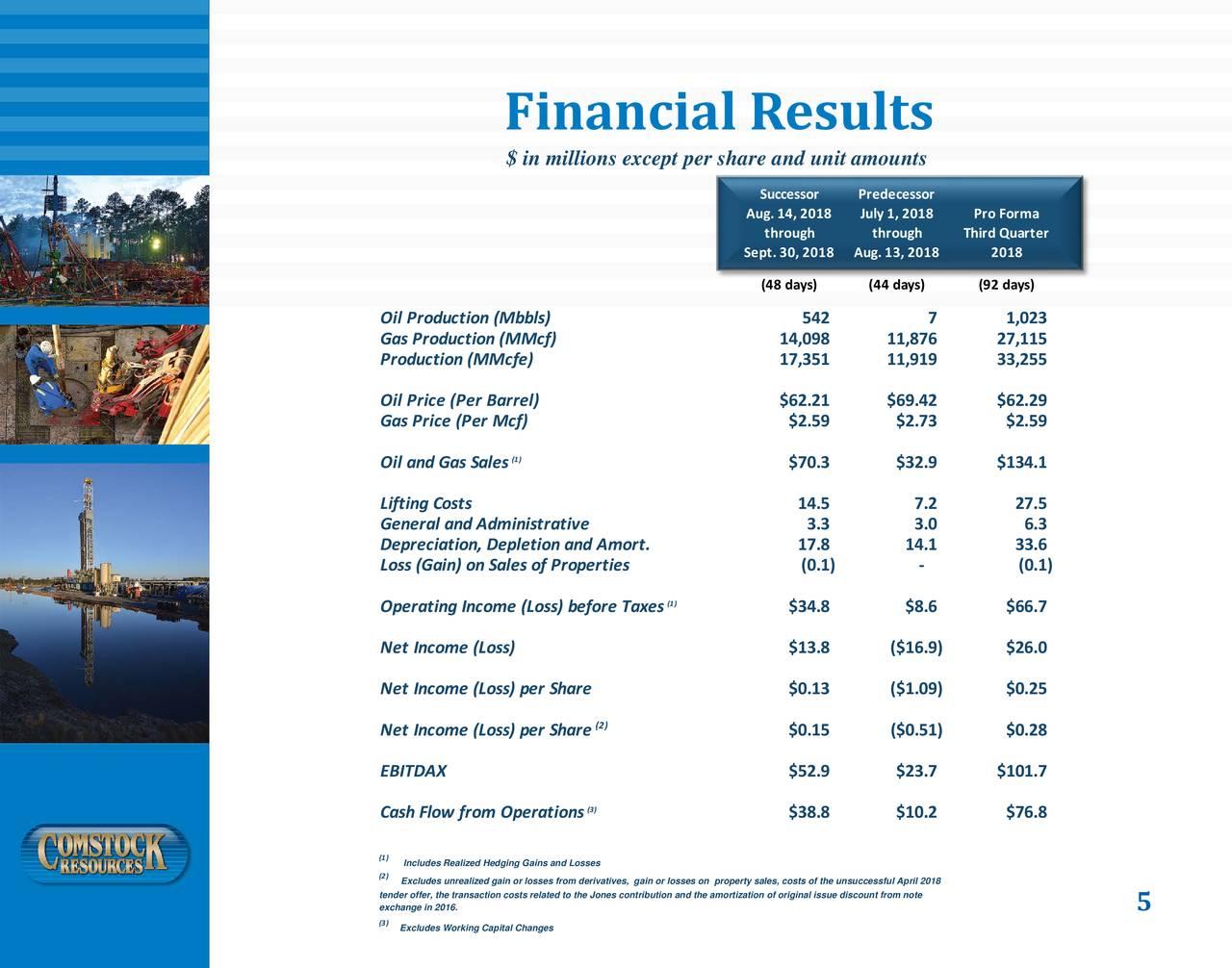 Comstock Resources Inc. 2018 Q3