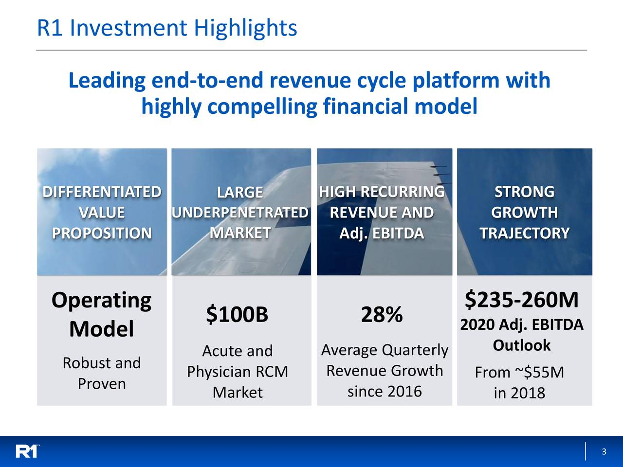 Leading end-to-end revenue cycle platform with highly compelling financial model DIFFERENTIATED LARGE HIGH RECURRING STRONG VALUE UNDERPENETRATED REVENUE AND GROWTH PROPOSITION MARKET Adj. EBITDA TRAJECTORY Operating $235-260M $100B 28% Model 2020 Adj. EBITDA Acute and Average Quarterly Outlook Robust and Physician RCM Revenue Growth From ~$55M Proven Market since 2016 in 2018 3