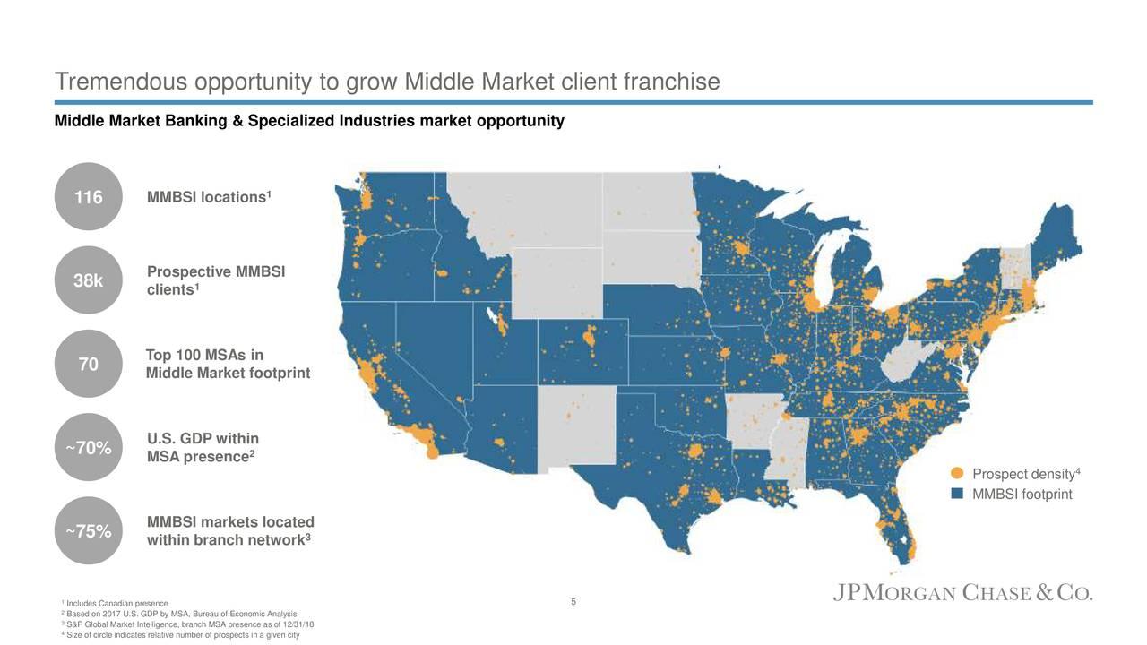 JPMorgan Chase & Co. (JPM) Investor Presentation - Slideshow ... on