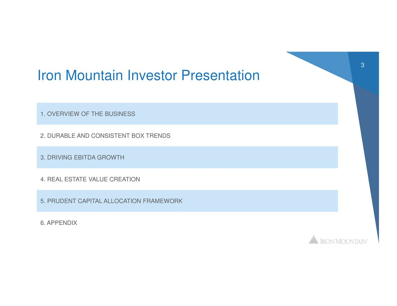 Iron Mountain (IRM) Presents At Bank of America Merrill