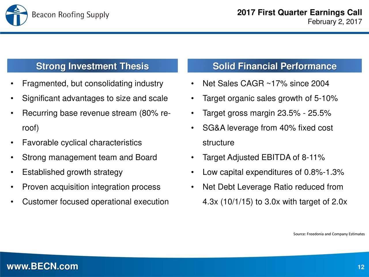 Beacon Roofing Supply Inc 2017 Q1 Results Earnings