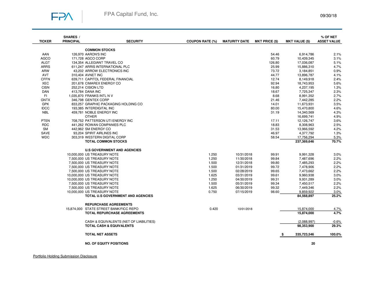 fpa capital fund  inc  q3 2018 commentary