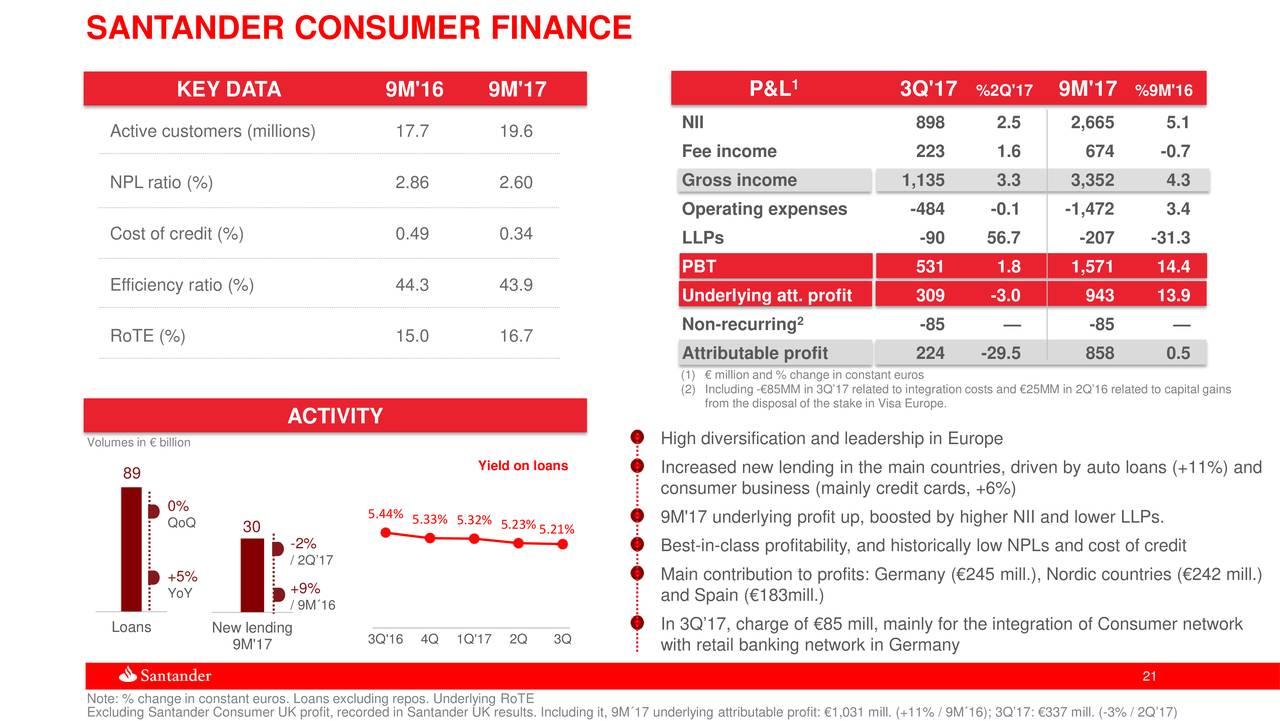 Banco Santander S.A. 2017 Q3