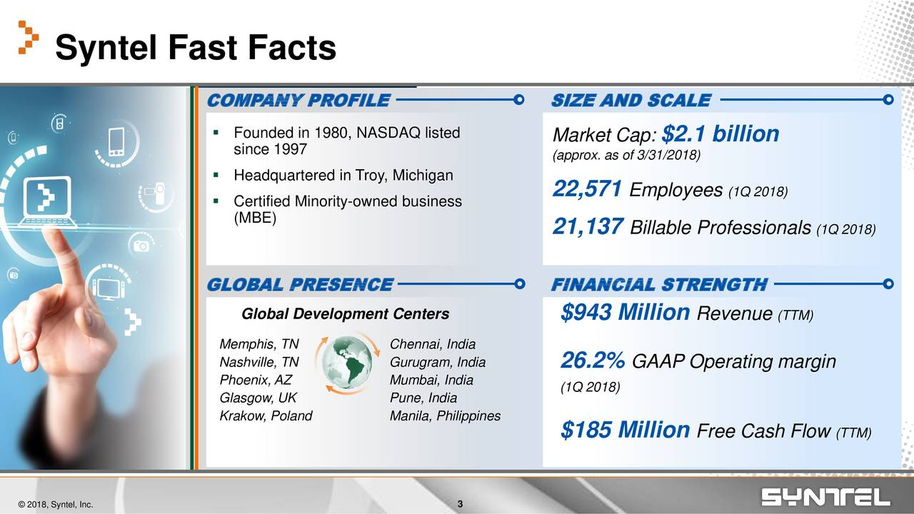 Syntel Fast Facts
