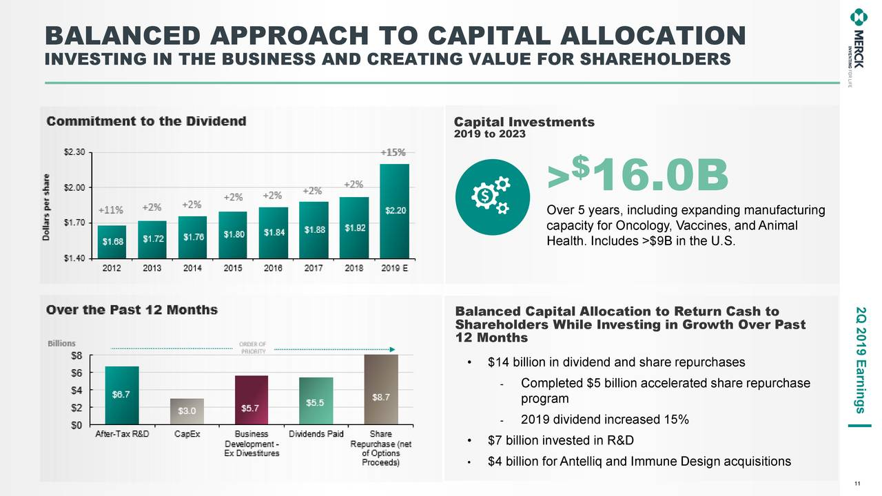 Strong Pipeline and Financials...