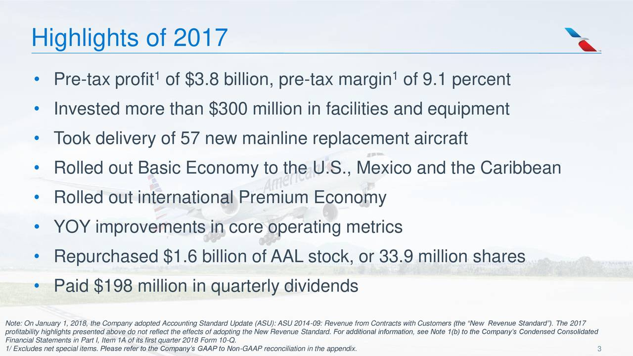 • Pre-tax profit of $3.8 billion, pre-tax margin of 9.1 percent • Invested more than $300 million in facilities and equipment • Took delivery of 57 new mainline replacement aircraft • Rolled out Basic Economy to the U.S., Mexico and the Caribbean • Rolled out international Premium Economy • YOY improvements in core operating metrics • Repurchased $1.6 billion of AAL stock, or 33.9 million shares • Paid $198 million in quarterly dividends profitability highlights presented above do not reflect the effects of adopting the New Revenue Standard. For additional information, see Note 1(b) to the Company's Condensed Consolidated Financial Statements in Part I, Item 1A of its first quarter 2018 Form 10-Q.