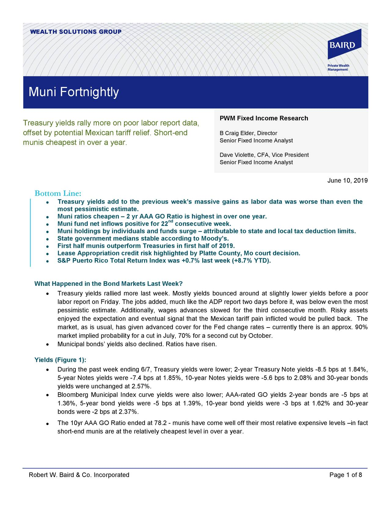 Muni Fortnightly PWM Fixed Income Research Treasury yields rally more on poor labor report data, offset by potential Mexican tariff relief. Short-end B Craig Elder, Director David N. Violette, CFA, Vice President munis cheapest in over a year. Senior Fixed Income Analyst Dave Violette, CFA, Vice President Senior Fixed Income Analyst June 10, 2019 Bottom Line: • Treasury yields add to the previous week's massive gains as labor data was worse than even the most pessimistic estimate. • Muni ratios cheapen – 2 yr AAA GO Ratio is highest in over one year. Muni fund net inflows positive for 22 ndconsecutive week. • • Muni holdings by individuals and funds surge – attributable to state and local tax deduction limits. • State government medians stable according to Moody's. • First half munis outperform Treasuries in first half of 2019. • Lease Appropriation credit risk highlighted by Platte County, Mo court decision. • S&P Puerto Rico Total Return Index was +0.7% last week (+8.7% YTD). What Happened in the Bond Markets Last Week? • Treasury yields rallied more last week. Mostly yields bounced around at slightly lower yields before a poor labor report on Friday. The jobs added, much like the ADP report two days before it, was below even the most pessimistic estimate. Additionally, wages advanc es slowed for the third consecutive month. Risky assets enjoyed the expectation and eventual signal that the Mexican tariff pain inflicted would be pulled back. The market, as is usual, has given advanced cover for the Fed change rates – currently there is an approx. 90% market implied probability for a cut in July, 70% for a second cut by October. • Municipal bonds' yields also declined. Ratios have risen. Yields (Figure 1): • During the past week ending 6/7, Treasury yields were lower; 2- year Treasury Note yields -8.5 bps at 1.84%, 5-year Notes yields were -7.4 bps at 1.85%, 10-year Notes yields were -5.6 bps to 2.08% and 30-year bonds yields were unchanged at 2.57%. • Bloomberg Municipal Index curve yields were also lower; AAA -rated GO yields 2- year bonds are -5 bps at 1.36%, 5-year bond yields were - 5 bps at 1.39%, 10- year bond yields were -3 bps at 1.62% and 30- year bonds were -2 bps at 2.37%. • The 10yr AAA GO Ratio ended at 78.2 - munis have come well off their most relative expensive levels –in fact short-end munis are at the relatively cheapest level in over a year. Robert W. Baird & Co. Incorporated Page 1 of 8