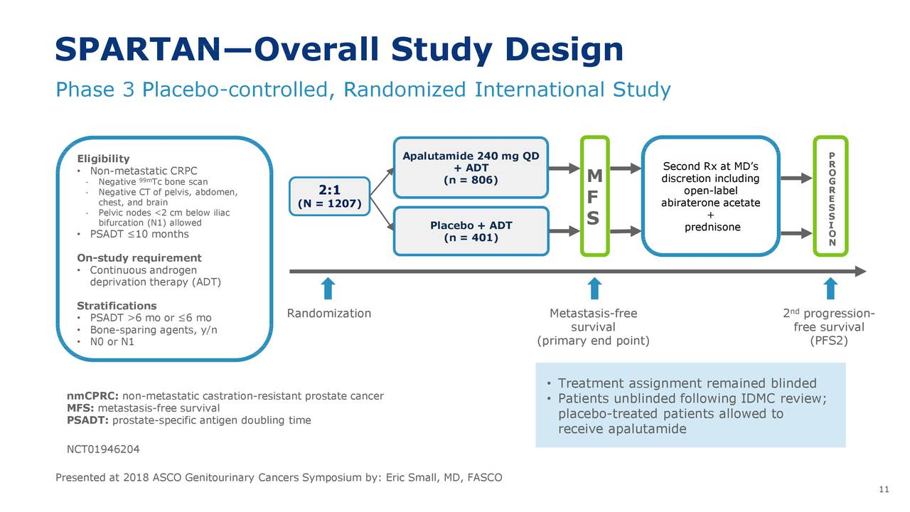johnson \u0026 johnson (jnj) reports on prostate cancer slideshowjohnson \u0026 johnson (jnj) reports on prostate cancer slideshow johnson \u0026 johnson (nyse jnj) seeking alpha