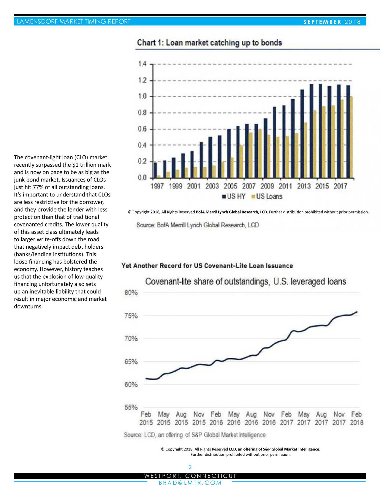 The covenant-light loan (CLO) market recently surpassed the $1 trillion mark and is now on pace to be as big as the junk bond market. Issuances of CLOs just hit 77% of all outstanding loans. It's important to understand that CLOs are less restrictive for the borrower, and they provide the lender with less © Copyright 2018, All Rights Reserved BofA Merril Lynch Global Research, LCD. Further distribution prohibited without prior permission. protection than that of traditional covenanted credits. The lower quality of this asset class ultimately leads to larger write-offs down the road that negatively impact debt holders (banks/lending institutions). This loose financing has bolstered the economy. However, history teaches us that the explosion of low-quality financing unfortunately also sets up an inevitable liability that could result in major economic and market downturns. © Copyright 2018, All Rights Reserved LCD, an offering of S&P Global Market Intelligence. Further distribution prohibited without prior permission. 2 WESTPORT, CONNECTICUT BRAD@LMTR.COM