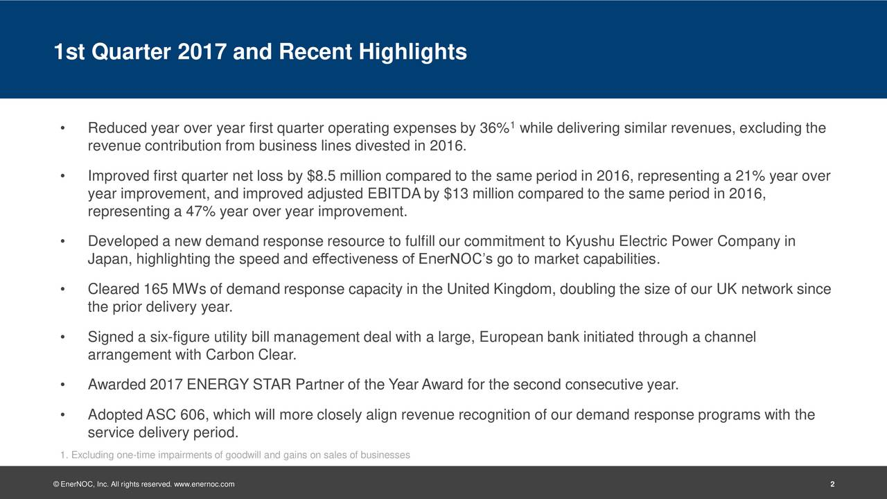 Reduced year over year first quarter operating expenses by 36% while delivering similar revenues, excluding the revenue contribution from business lines divested in 2016. Improved first quarter net loss by $8.5 million compared to the same period in 2016, representing a 21% year over year improvement, and improved adjusted EBITDA by $13 million compared to the same period in 2016, representing a 47% year over year improvement. Developed a new demand response resource to fulfill our commitment to Kyushu Electric Power Company in Japan, highlighting the speed and effectiveness of EnerNOCs go to market capabilities. Cleared 165 MWs of demand response capacity in the United Kingdom, doubling the size of our UK network since the prior delivery year. Signed a six-figure utility bill management deal with a large, European bank initiated through a channel arrangement with Carbon Clear. Awarded 2017 ENERGY STAR Partner of the Year Award for the second consecutive year. AdoptedASC 606, which will more closely align revenue recognition of our demand response programs with the service delivery period. 1. Excluding one-time impairments of goodwill and gains on sales of businesses EnerNOC, Inc. All rights reserved. www.enernoc.com 2
