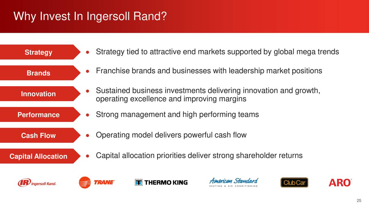 Ingersoll Rand Ir Presents At Morgan Stanley 5th Annual