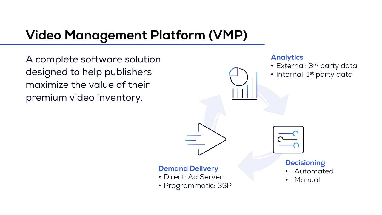 ... A complete software solution Analytics • External: 3 party data  designed to help publishers ...