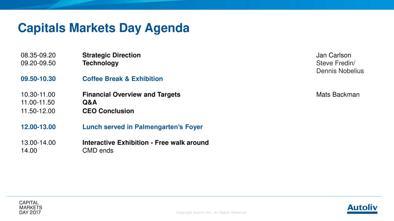08.35-09.20 Strategic Direction Jan Carlson 09.20-09.50 Technology Steve Fredin/ Dennis Nobelius 09.50-10.30 Coffee Break & Exhibition 10.30-11.00 Financial Overview and Targets Mats Backman 11.00-11.50 Q&A 11.50-12.00 CEO Conclusion 12.00-13.00 Lunch served in Palmengartens Foyer 13.00-14.00 Interactive Exhibition - Free walk around 14.00 CMD ends Copyright Autoliv Inc., All Rights Reserved