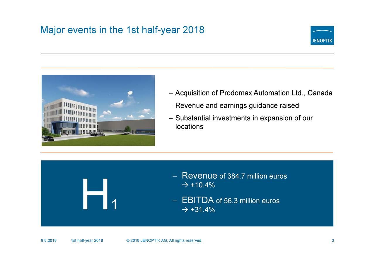 of 384.7 million euros of 56.3 million euros +10.4%+31.4% RevenE ueITDA AcqRsieonofanodliraxgmtniaiixpdnsionnafaur    1 H Major events in the 1st half-year 2018 9.8.20181st half-year 2018