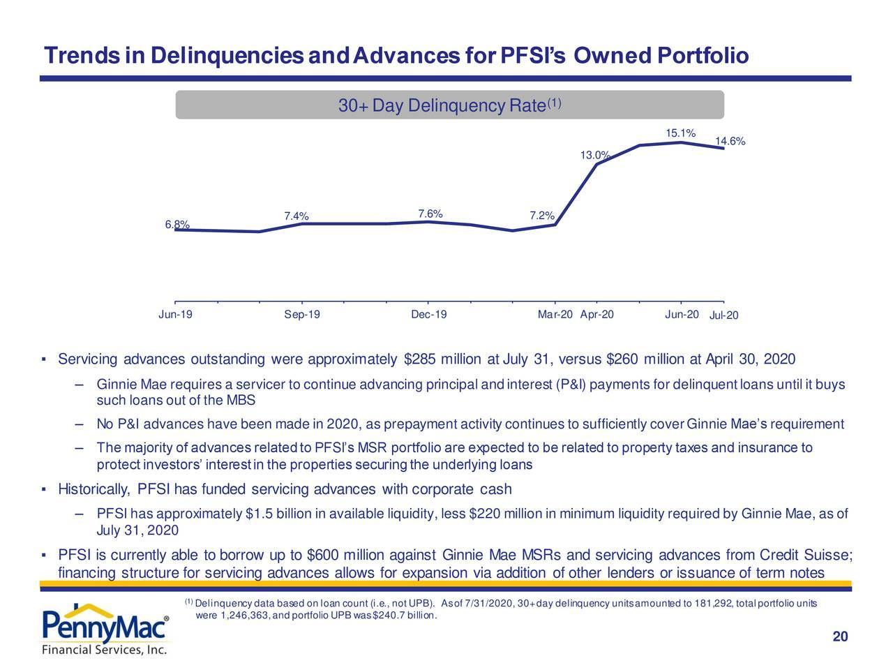 Tendencias en morosidad y avances para la cartera de propiedad de PFSI