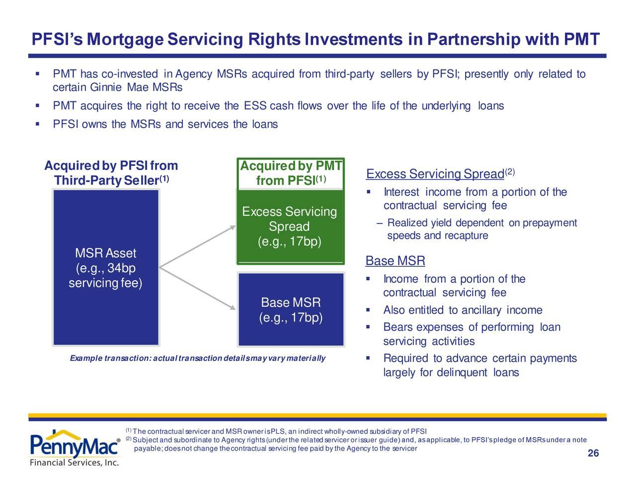 Derechos de prestación de servicios hipotecarios de PFSI Inversiones en asociación con PMT