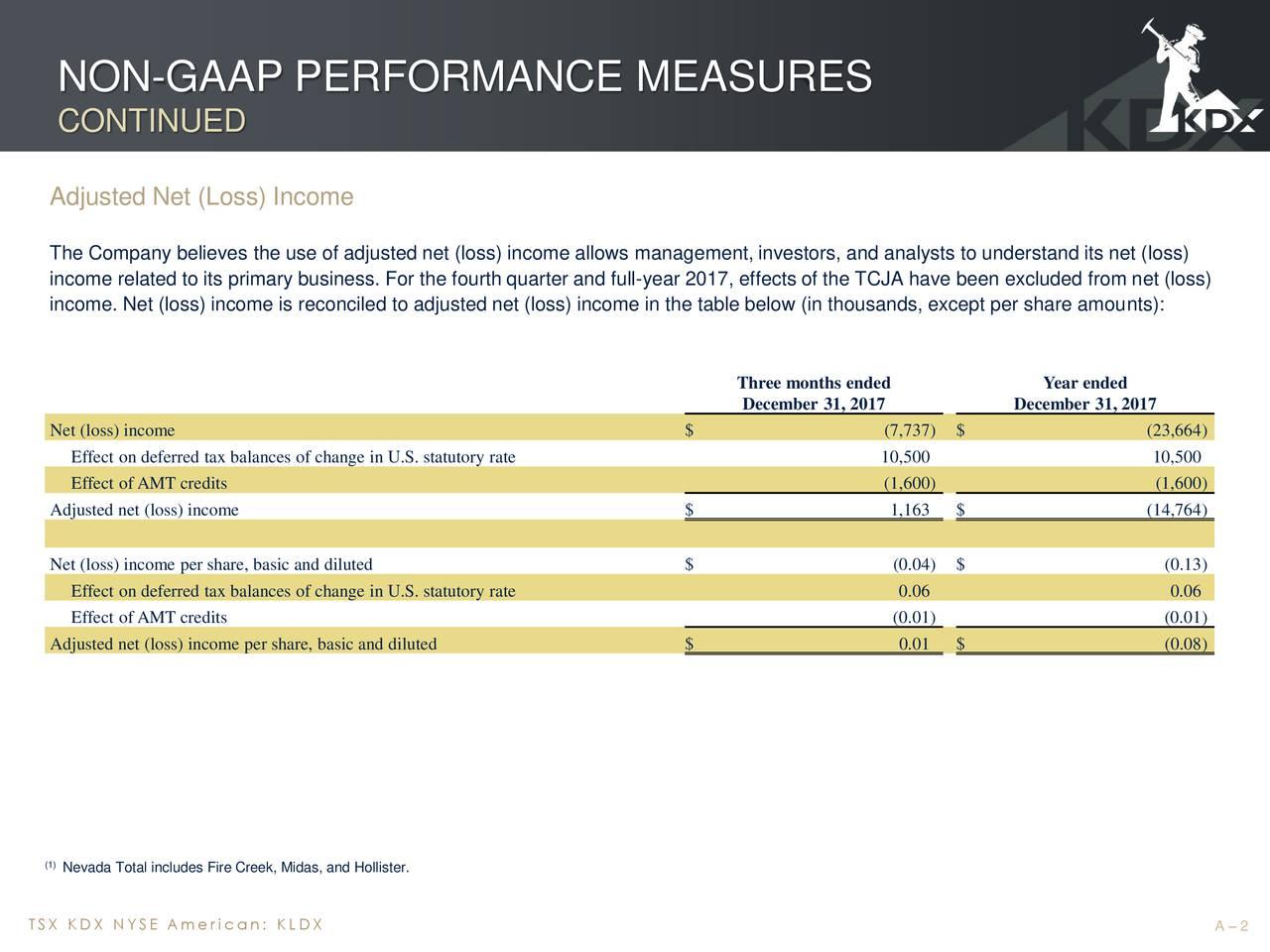 Klondex Mines Ltd  2017 Q4 - Results - Earnings Call Slides