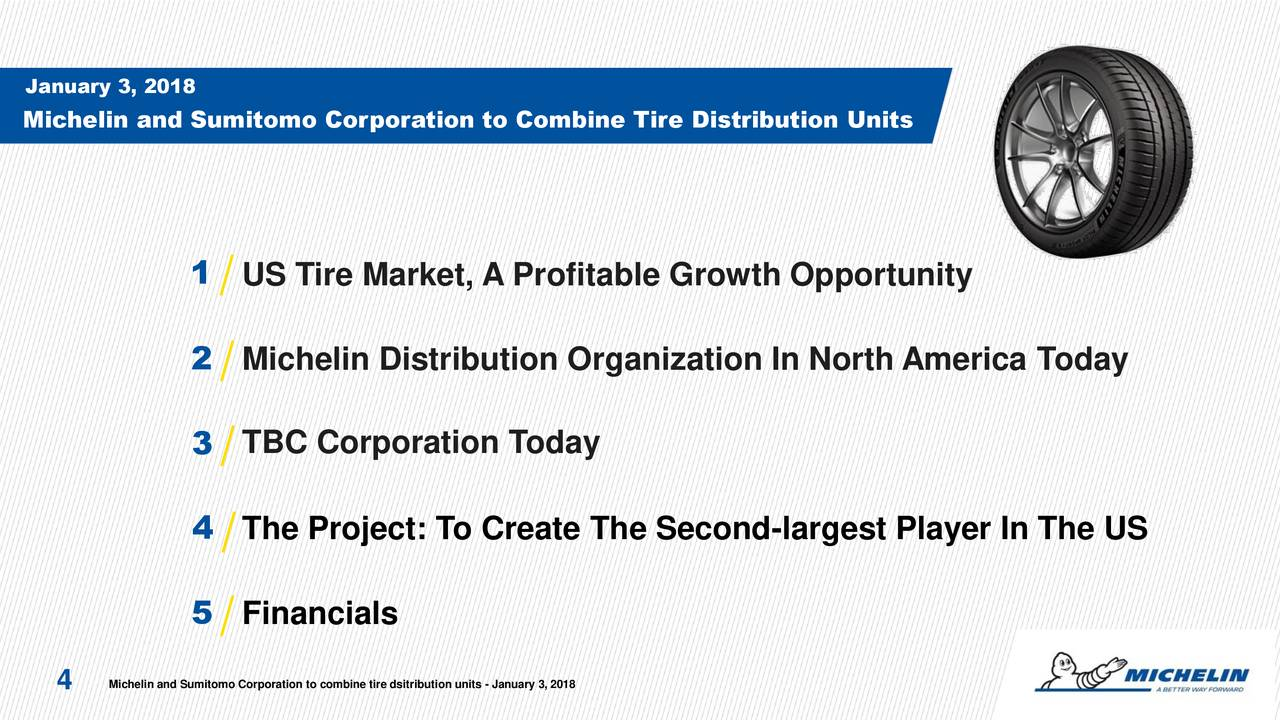 Michelin (MGDDY) And Sumitomo Corporation Forms Joint