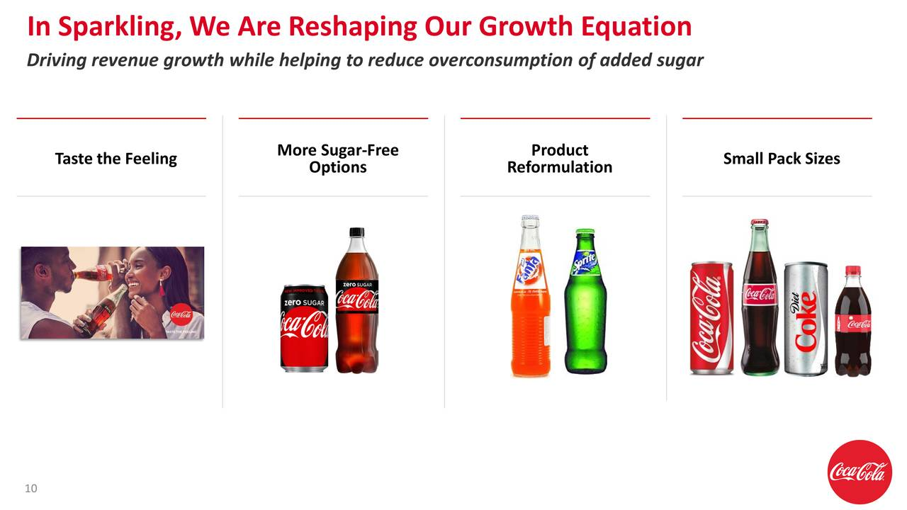 the coca cola company marketing planning and Executive summary giant soft drink company coca cola has come under intense scrutiny by investors due to its inability to effectively carry out its marketing program.