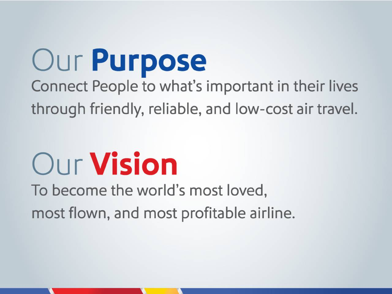 Earnings Disclaimer >> Southwest Airlines Co. 2016 Q3 - Results - Earnings Call ...